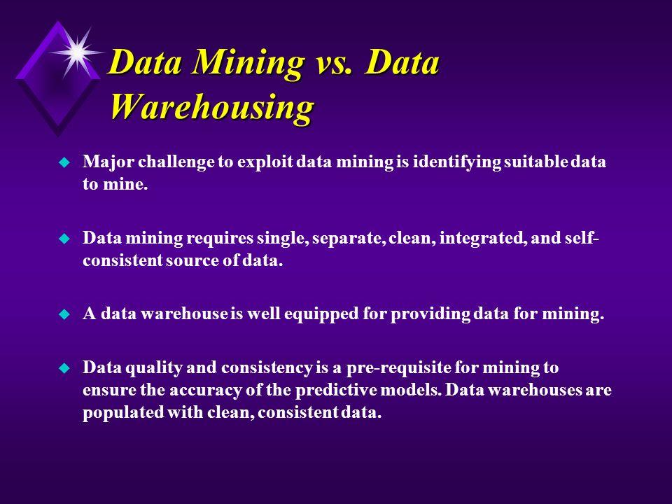 data mining essay