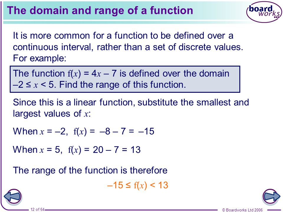 The domain and range of a function