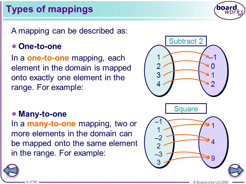 Types of mappings A mapping can be described as: One-to-one