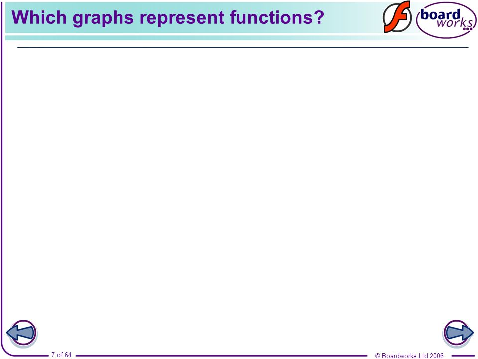Which graphs represent functions