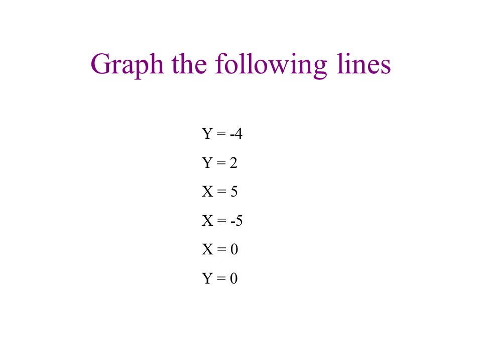 Graph the following lines