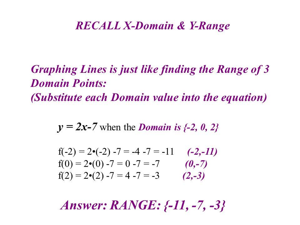 RECALL X-Domain & Y-Range