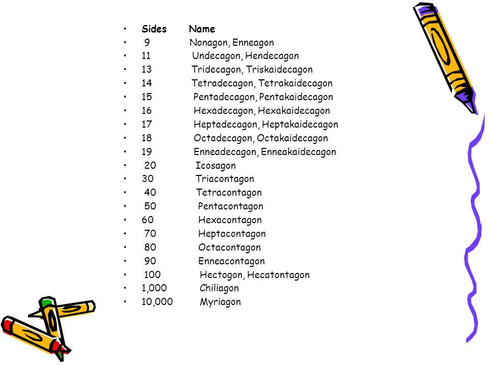 Sides Name 9 Nonagon, Enneagon. 11 Undecagon, Hendecagon. 13 Tridecagon, Triskaidecagon.