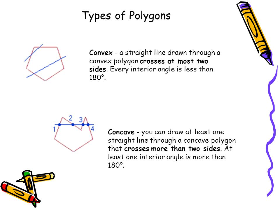 Types of Polygons Convex - a straight line drawn through a convex polygon crosses at most two sides. Every interior angle is less than 180°.