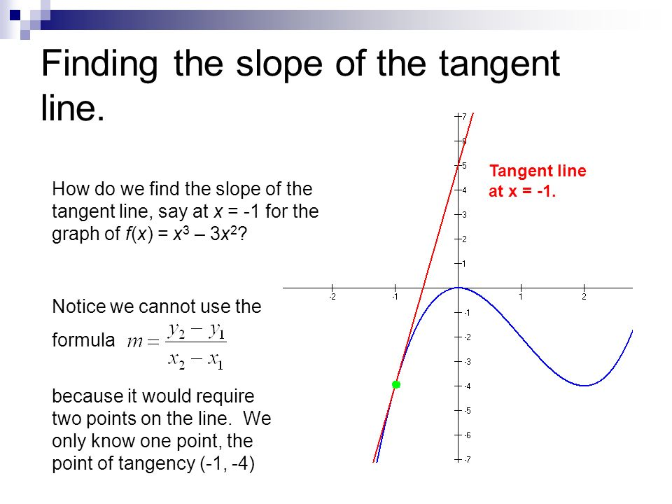 Finding the slope of the tangent line.