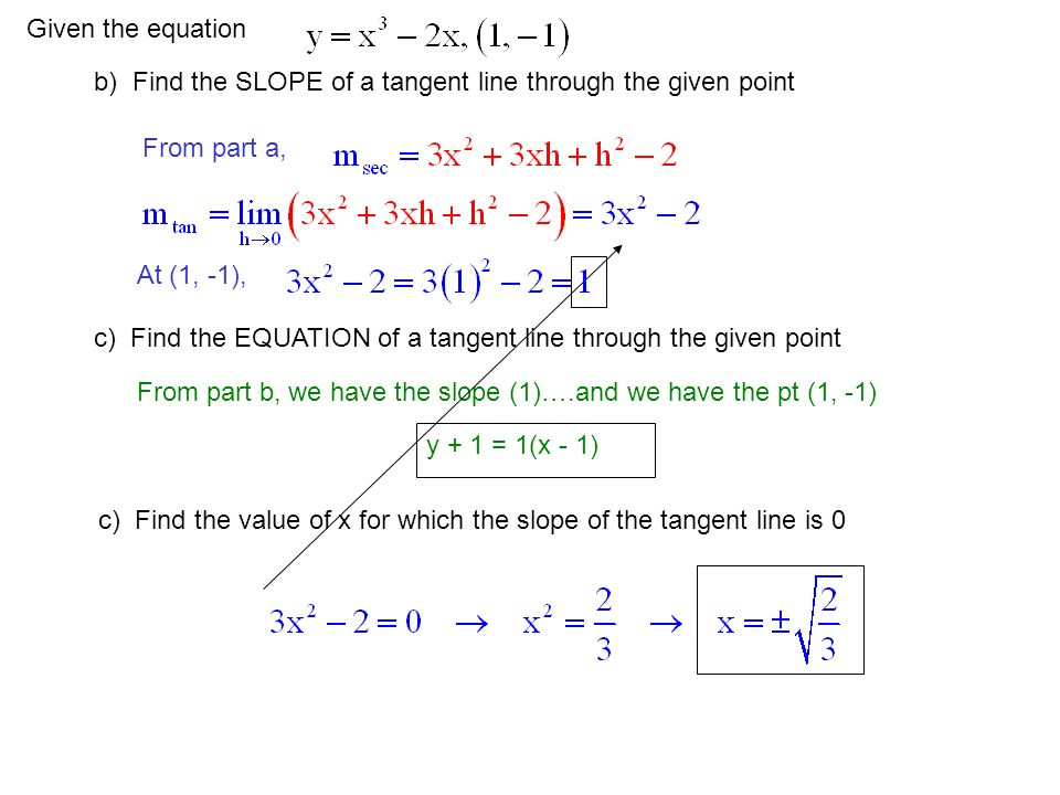 Given the equation b) Find the SLOPE of a tangent line through the given point. From part a, At (1, -1),