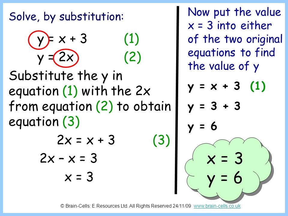 Now put the value x = 3 into either of the two original equations to find the value of y
