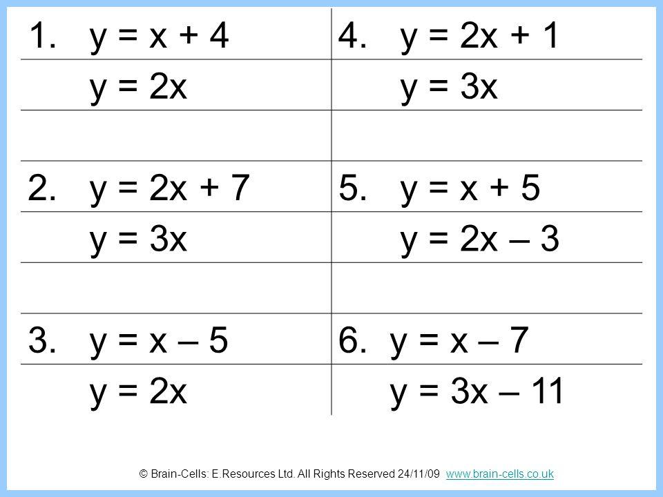 1. y = x + 4 4. y = 2x + 1 y = 2x y = 3x 2. y = 2x + 7 5. y = x + 5