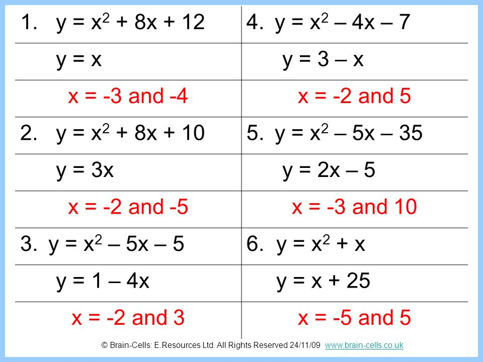 1. y = x2 + 8x + 12 y = x2 – 4x – 7 y = x y = 3 – x x = -3 and -4