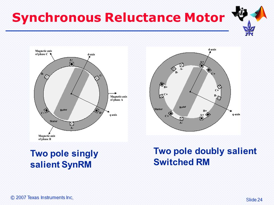 synchronous reluctance motor construction and working ppt
