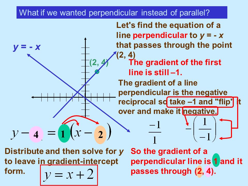 4 1 2 y = - x What if we wanted perpendicular instead of parallel