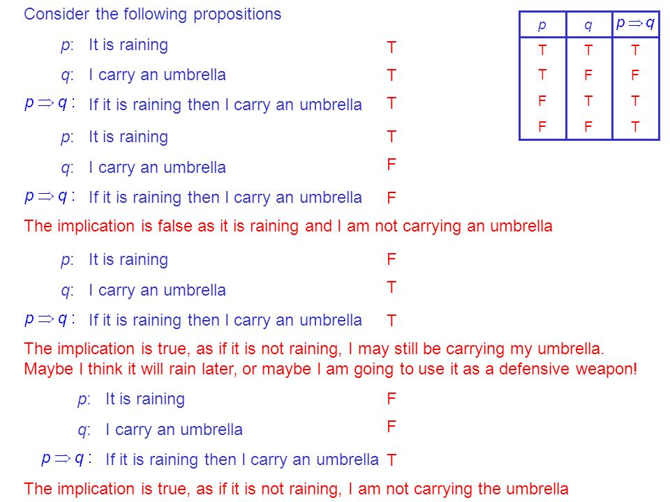 Consider the following propositions p: It is raining