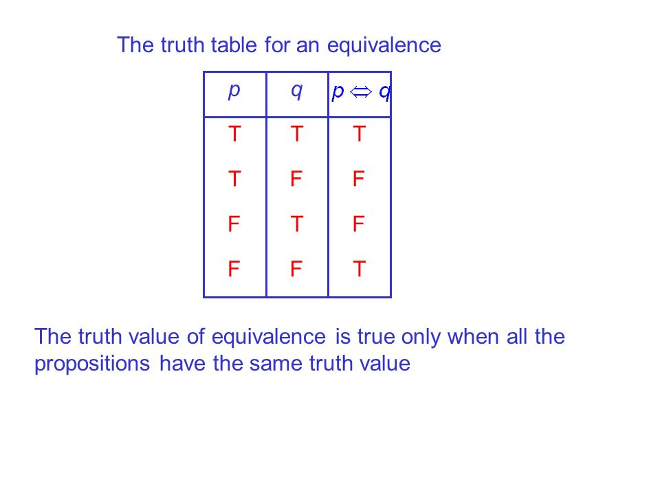 The truth table for an equivalence