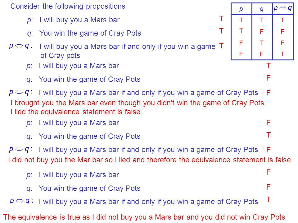 Consider the following propositions p: I will buy you a Mars bar