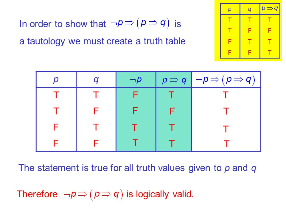 a tautology we must create a truth table p q T F
