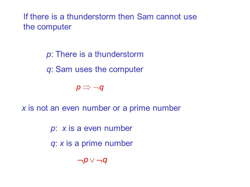 If there is a thunderstorm then Sam cannot use the computer