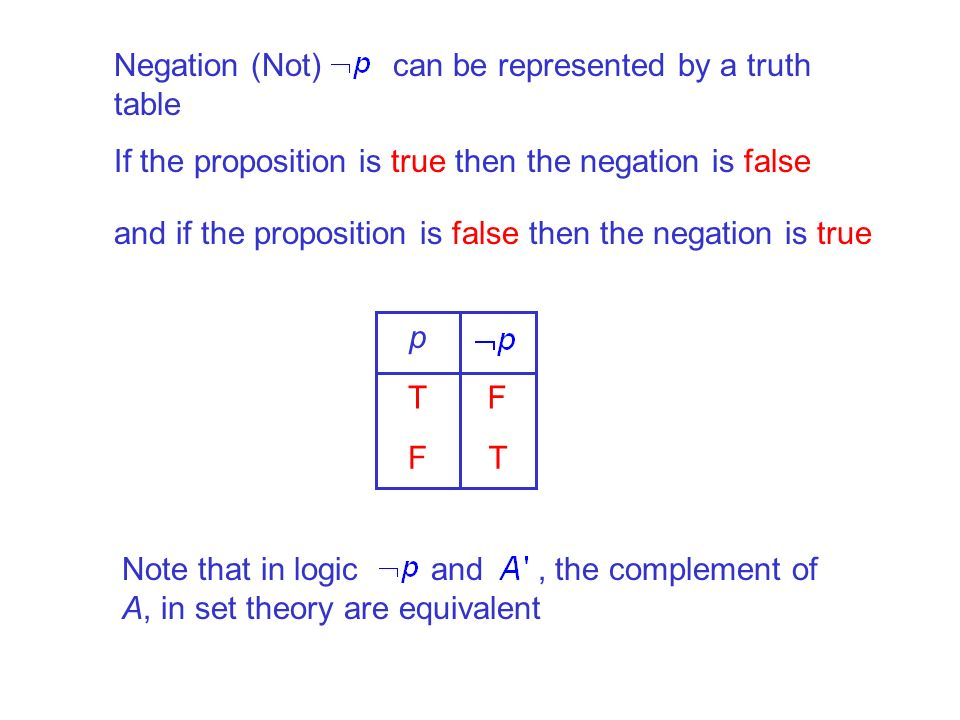 Negation (Not) can be represented by a truth table