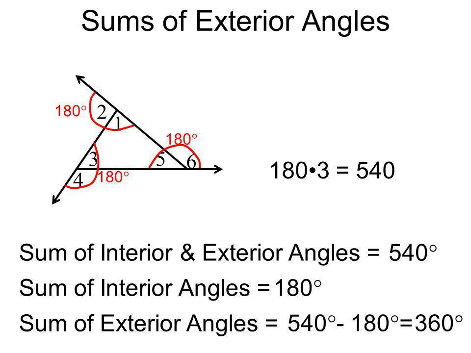 Formula to work out interior and exterior angles of a polygon interior and exterior angles of a for Exterior angles of a polygon formula