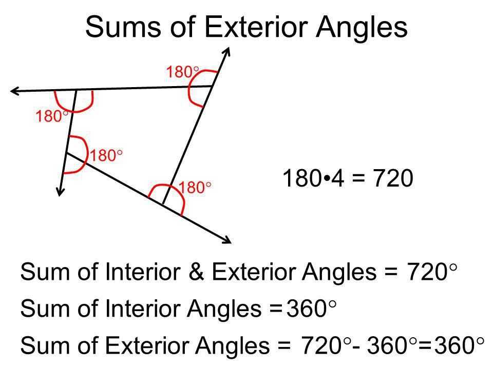 Sums of Exterior Angles