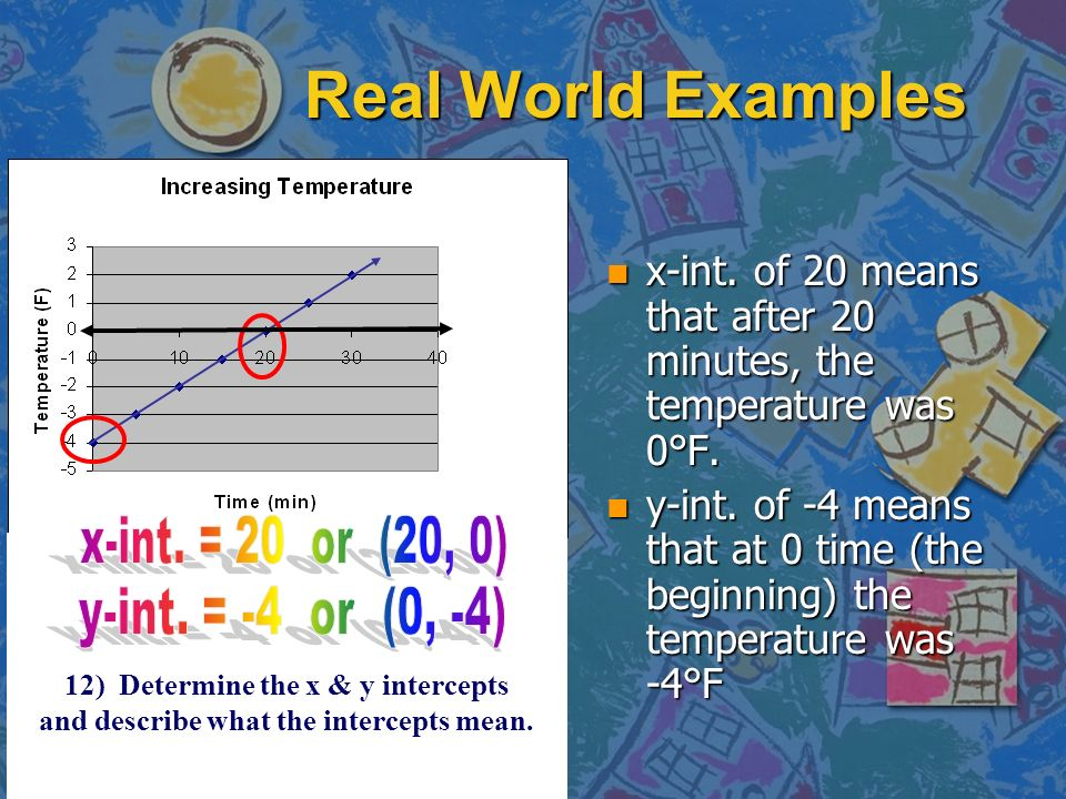 Real World Examples x-int. of 20 means that after 20 minutes, the temperature was 0°F.