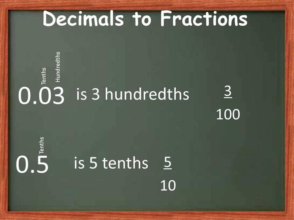 0.03 0.5 Decimals to Fractions is 3 hundredths is 5 tenths 3 100 5 10
