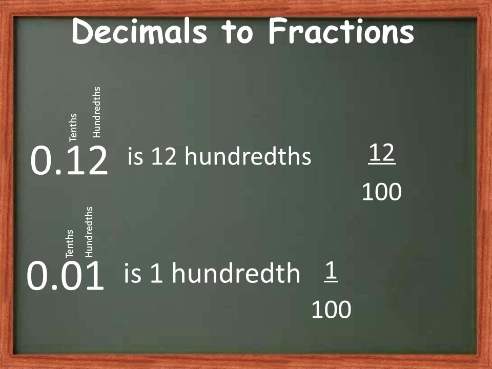 0.12 0.01 Decimals to Fractions is 1 hundredth 12 is 12 hundredths 100