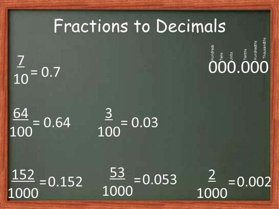 000.000 Fractions to Decimals 7 10 = 0.7 64 100 = 0.64 3 100 = 0.03 =
