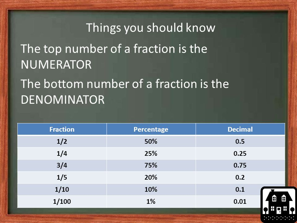 The top number of a fraction is the NUMERATOR