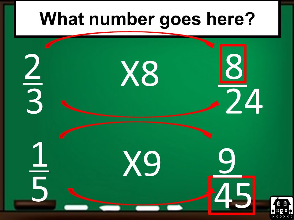 What number goes here 2 8 X8 3 24 1 9 X9 5 45