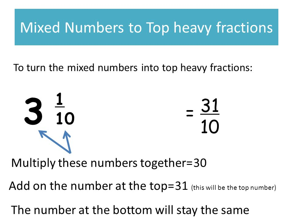Mixed Numbers to Top heavy fractions