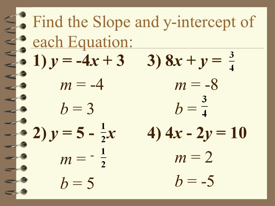 Find the Slope and y-intercept of each Equation: