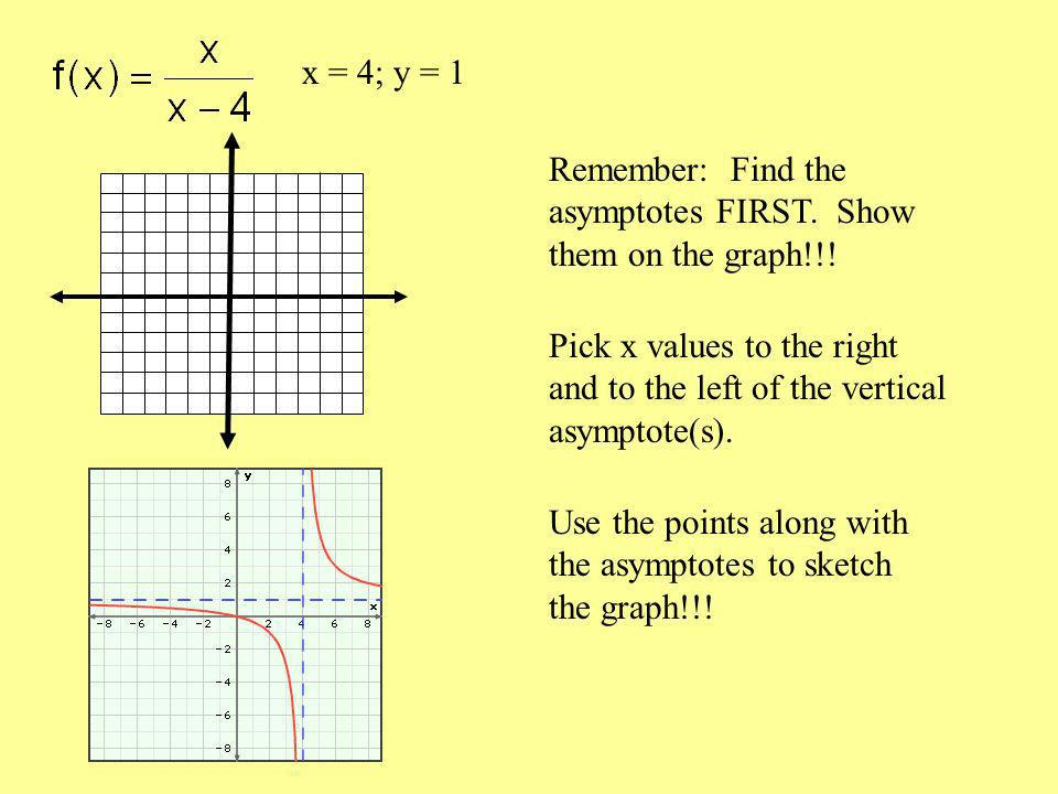 x = 4; y = 1 Remember: Find the asymptotes FIRST. Show them on the graph!!!