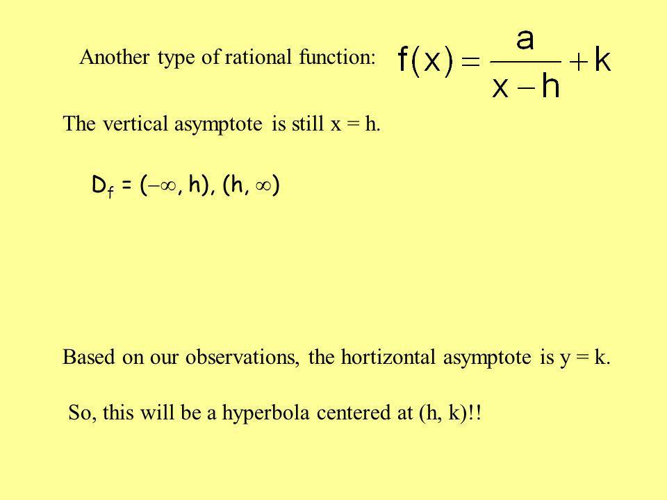 Another type of rational function: