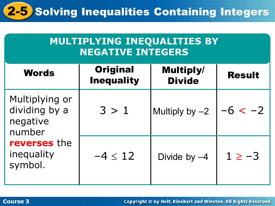 MULTIPLYING INEQUALITIES BY NEGATIVE INTEGERS