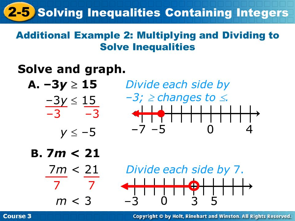 Additional Example 2: Multiplying and Dividing to Solve Inequalities