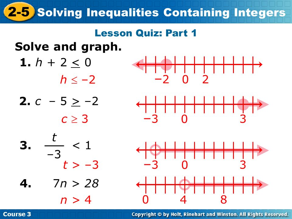 2-5 –2 –3 –3 Solving Inequalities Containing Integers Solve and graph.