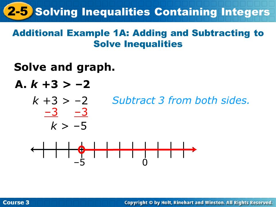 Additional Example 1A: Adding and Subtracting to Solve Inequalities