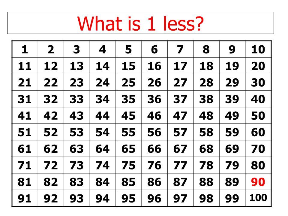 What is 1 less 1. 2. 3. 4. 5. 6. 7. 8. 9. 10. 11. 12. 13. 14. 15. 16. 17. 18. 19.