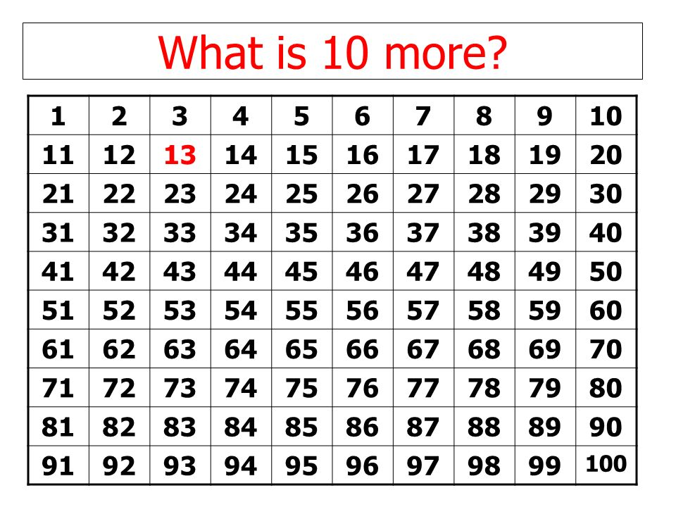 What is 10 more 1. 2. 3. 4. 5. 6. 7. 8. 9. 10. 11. 12. 13. 14. 15. 16. 17. 18. 19.
