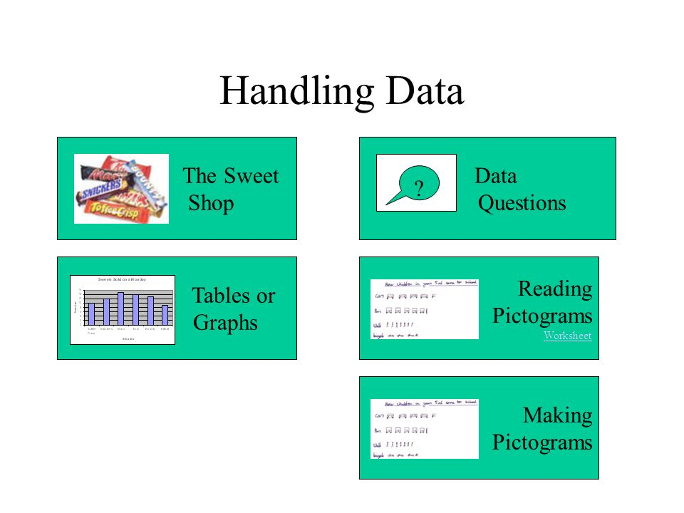 Handling Data The Sweet Shop Data Questions Tables or Graphs