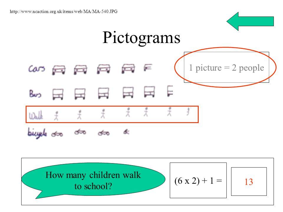 How many children walk to school