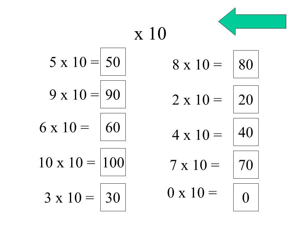 x 10 50. 5 x 10 = 80. 8 x 10 = 90. 9 x 10 = 20. 2 x 10 = 60. 6 x 10 = 40. 4 x 10 = 100.