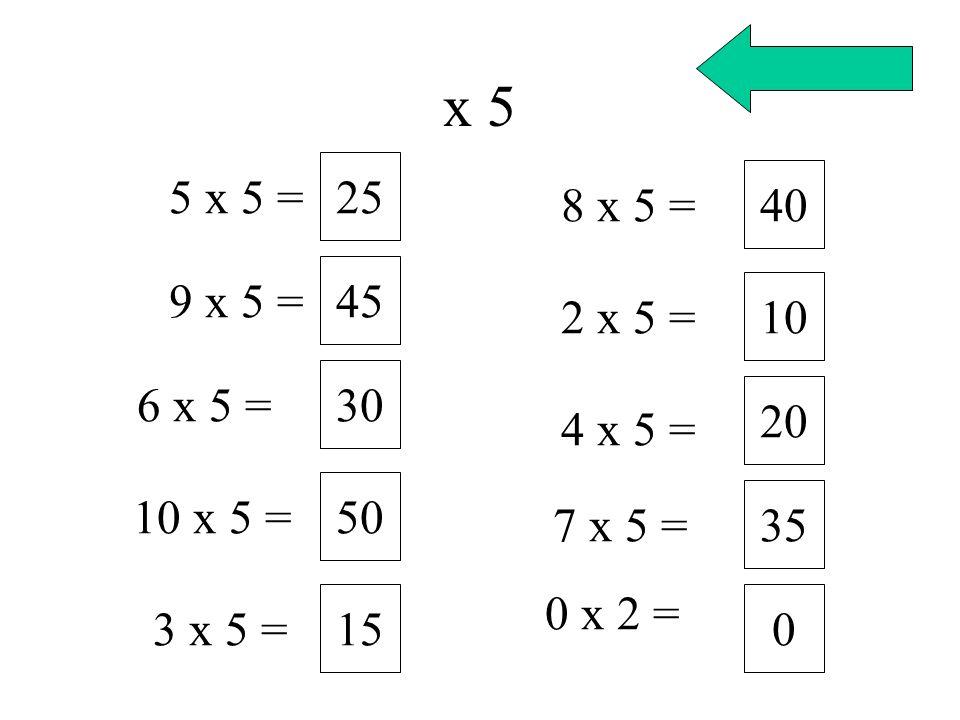 x 5 25. 5 x 5 = 40. 8 x 5 = 45. 9 x 5 = 10. 2 x 5 = 30. 6 x 5 = 20. 4 x 5 = 50. 10 x 5 =