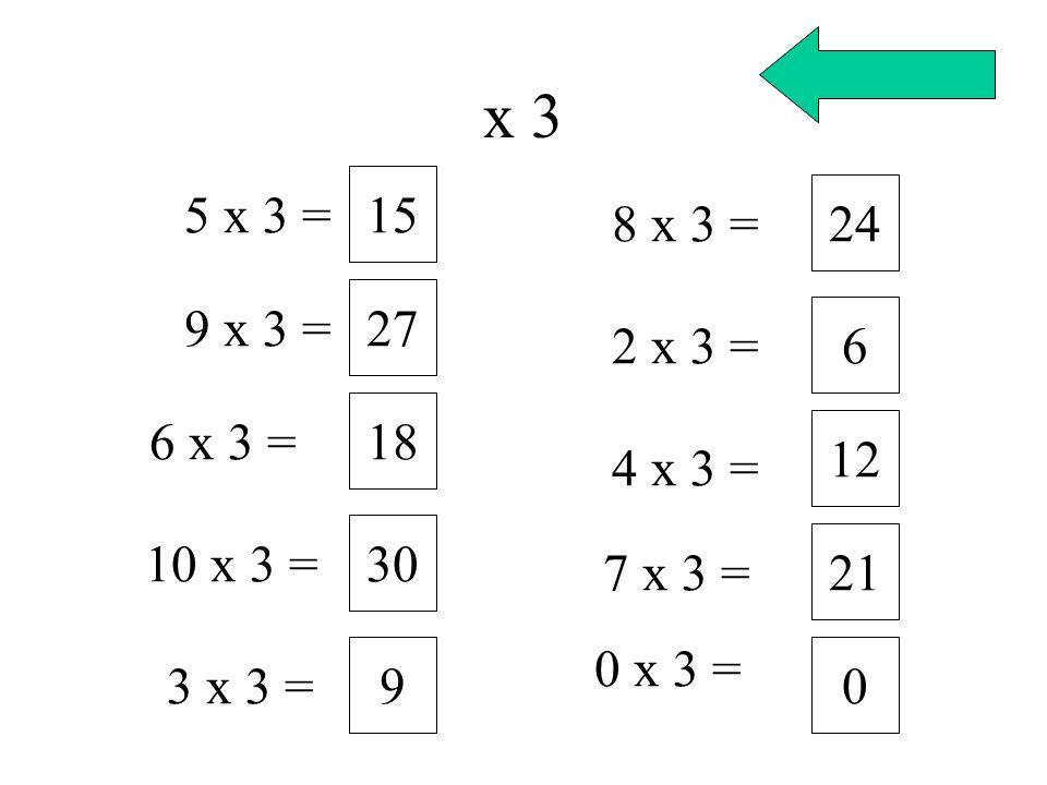 x 3 15. 5 x 3 = 24. 8 x 3 = 27. 9 x 3 = 6. 2 x 3 = 18. 6 x 3 = 12. 4 x 3 = 30. 10 x 3 =