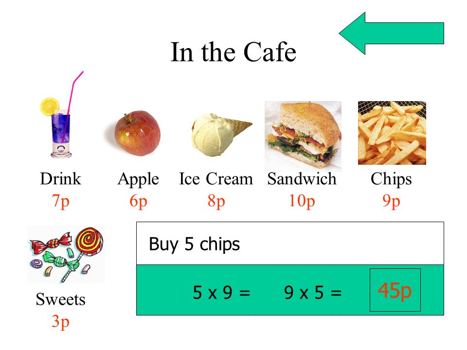 In the Cafe 45p Drink 7p Apple 6p Ice Cream 8p Sandwich 10p Chips 9p