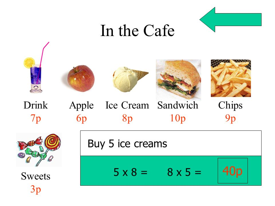In the Cafe 40p Drink 7p Apple 6p Ice Cream 8p Sandwich 10p Chips 9p