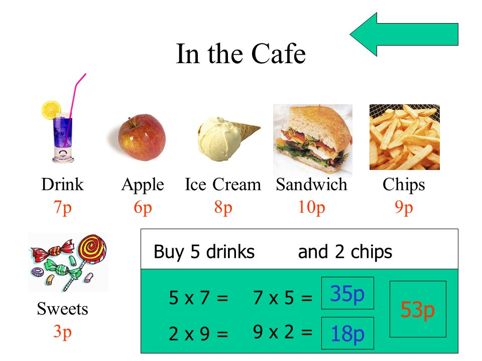 In the Cafe 35p 53p 18p Drink 7p Apple 6p Ice Cream 8p Sandwich 10p