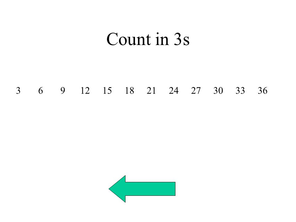 Count in 3s 3 6 9 12 15 18 21 24 27 30 33 36