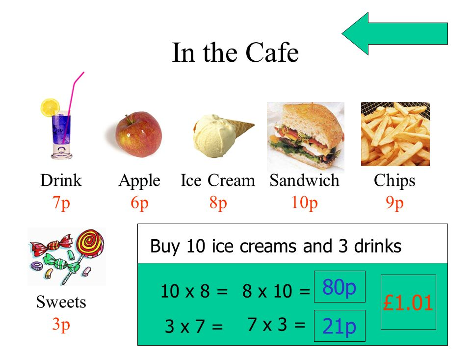In the Cafe 80p £1.01 21p Drink 7p Apple 6p Ice Cream 8p Sandwich 10p