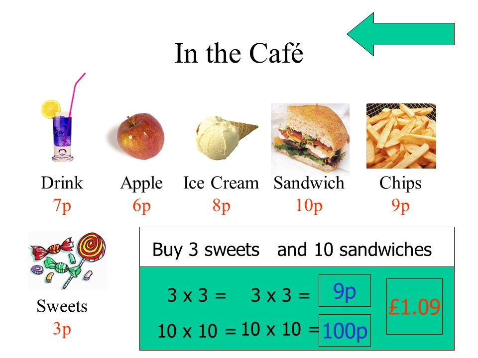 In the Café 9p £1.09 100p Drink 7p Apple 6p Ice Cream 8p Sandwich 10p